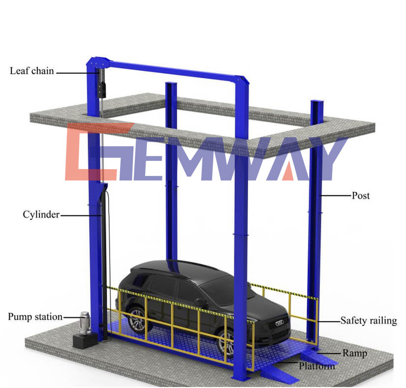 four post car lift Specifications