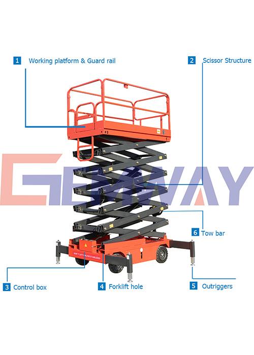 Mobile Scissor Lifts | Gemway